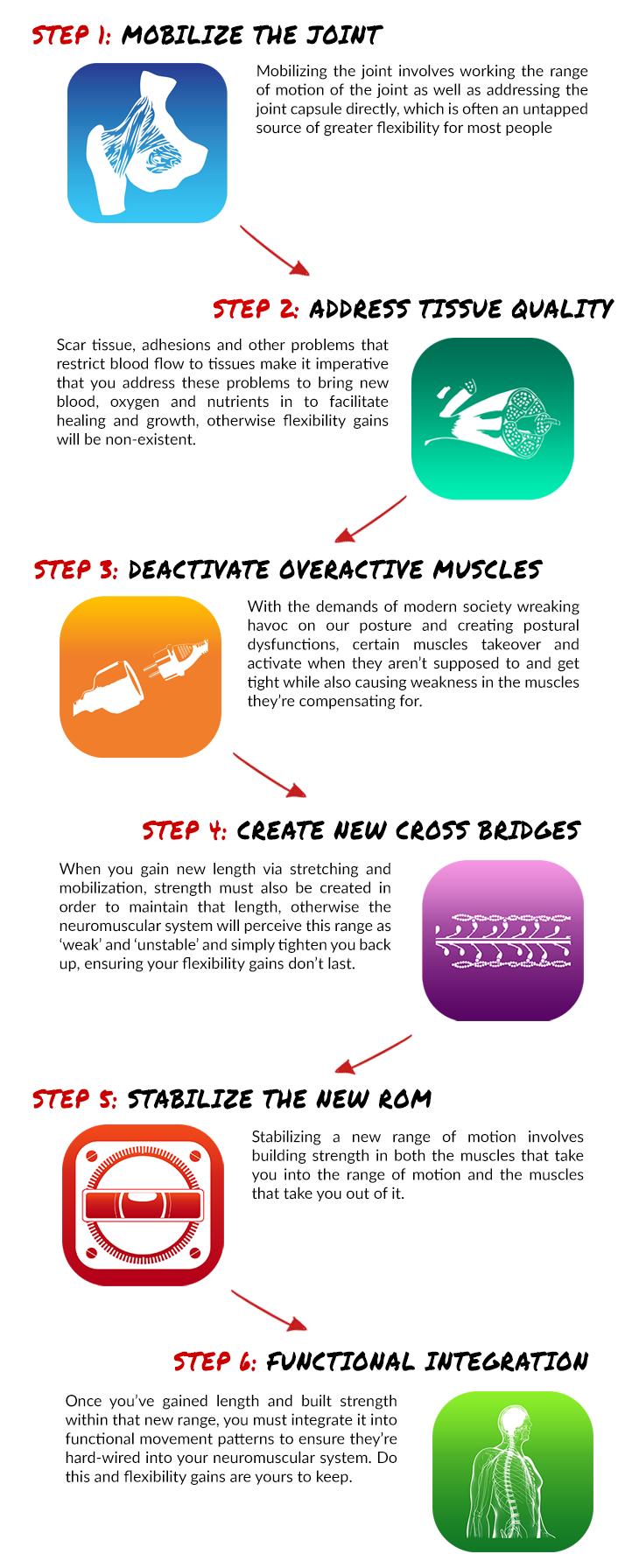 6-step-shoulder-flexibility