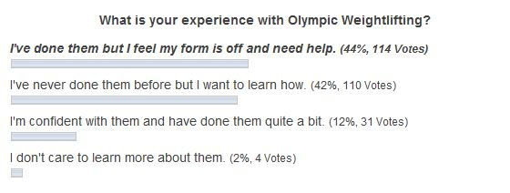 olympic-lifting-poll